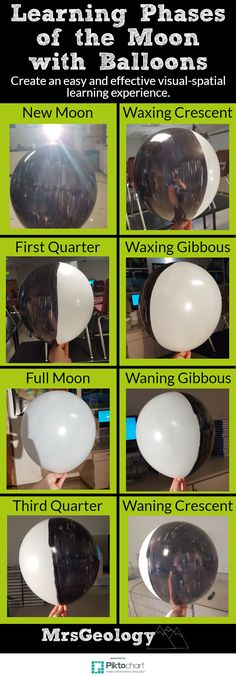 Learning Phases of the Moon with Balloons. A low-cost, minimal set up method for… Learning Phases of the Moon with Balloons. A low-cost, minimal set up method for getting kids to see, experience, and truly learn the phases of the Moon. Science Experiments Kids, Science Lessons, Teaching Science, Science For Kids, Science Projects, Mad Science, 1st Grade Science, Elementary Science, Primary Science