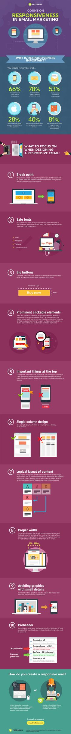 How can you make a one-size-fits-all newsletter when your subscribers use a long list of difference devices to open your newsletters? That's easy - with responsive design. Learn all you need to know about how to design your newsletter to fit every screen. #infographic #responsive #design #emailmarketing