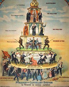 The Pyramid of Capitalism   Retronaut