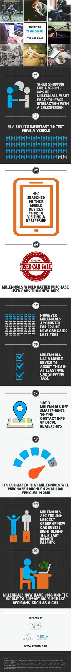 The top 10 reasons why every automotive dealership needs to start #marketing to Millennials - Infographic | Grease Monkey Search Blog