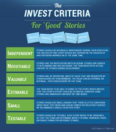 INVEST-Criteria-Story-Cards