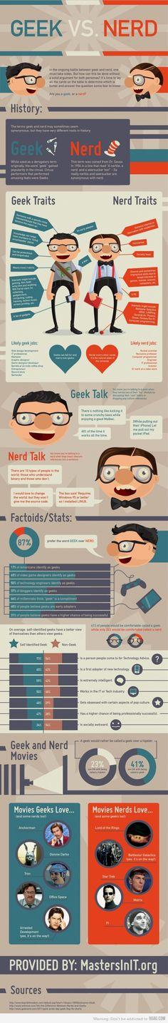 Nerds Vs. Geeks | infographic