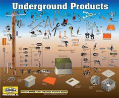 Underground Electric Components Tools