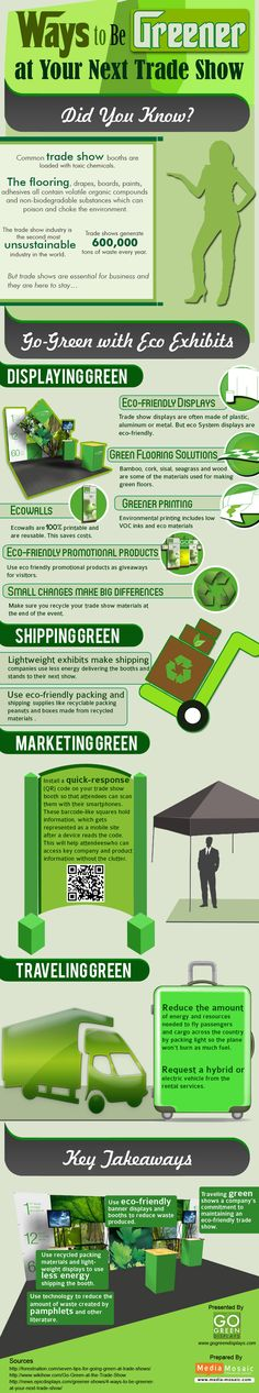 Ways to be greener at your next trade show #infographic