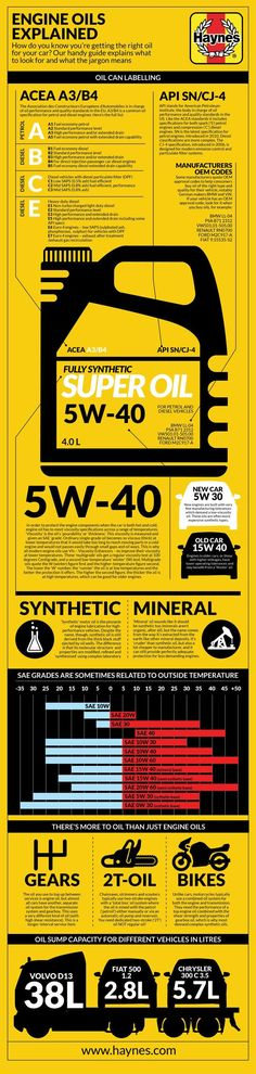 oils explained What is engine oil? In this infographic you'll learn about the different types and what they're made ofWhat is engine oil? In this infographic you'll learn about the different types and what they're made of Engine Repair, Car Engine, Sonata 2012, E90 Bmw, Vw Mk1, Small Luxury Cars, Car Hacks, Hacks Diy, Buggy