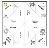 Geometry Fortune Teller Game For Kids - Great Geometry Review Idea