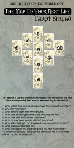The Map To Your Next Life Tarot Spread. - #Tarot Spread found on Pinterest. More tarot spreads (videos and downloads) coming soon! Visit www.TarotAcademy.org