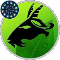 January 12 Birthday Horoscope Zodiac Sign Personality In 2020 Zodiac Zodiac Signs Capricorn