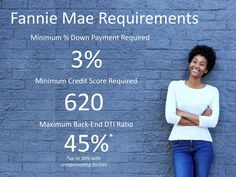 Here are the numbers. Much less than most expect. Are you ready to buy? Message me today!