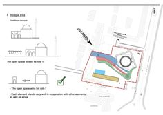 Central Mosque, Islamic Center, Dubai, Competition, How To Plan, Studio, Architecture, Gallery, Pictures