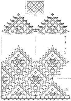 Crochet Curtain Pattern, Crochet Motif Patterns, Crochet Curtains, Crochet Blocks, Crochet Tablecloth, Crochet Diagram, Crochet Squares, Crochet Chart, Filet Crochet
