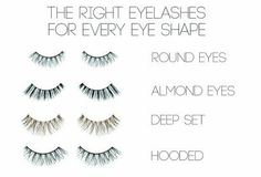 Tutorial ~ The right eyelashes for every eye shape.