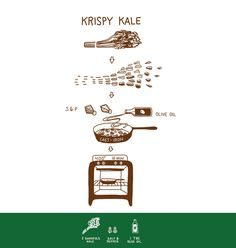 Krispy Kale Recipe, as featured in Picture Cook (Fall 2013).