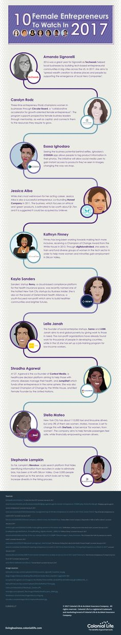 62121fb68a1 Infographic  10 Female Entrepreneurs To Watch In 2017 - DesignTAXI.com