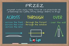 PRZEZ: across, through lub over - Loip Angielski Online English Grammar Tenses, English Idioms, English Phrases, Learn English Words, English Writing, English Study, English Vocabulary, Teaching English, English Language