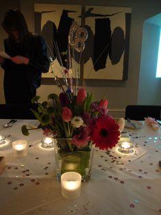 80th birthday party - Google zoeken