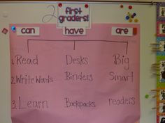 Can, have, are chart for my kinders going to first! Love it!