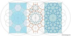 The basic principle behind Islamic design: you draw a grid using ruler and compass, draw the pattern on top and then remove the grid. Geometric Pattern Design, Geometry Pattern, Geometric Designs, Geometric Art, Islamic Tiles, Islamic Art, Compass Design, You Draw, Repeating Patterns