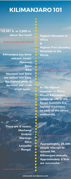 Kilimanjaro 101. How hard is it to climb mount Kilimanjaro? Read more at https://emanzabi.wordpress.com/2016/06/09/kili-series-how-hard-is-to-climb-mt-kilimanjaro/