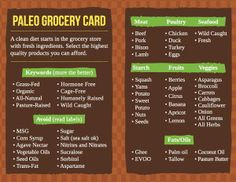 grocery card