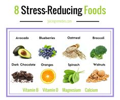 Eight Stress-Reducing Foods