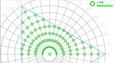 Fibonacci and how it relates to music