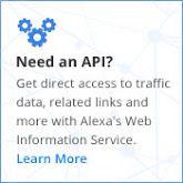 Traffic, Demographics and Competitors - Alexa