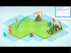 Science Museum - Atmosphere Gallery, Carbon Cycle interactive game