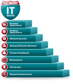 #It #Service #Management Can Help #Businesses Grow