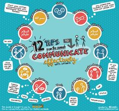 **NEW DOODLE**  We communicate with people on a daily basis, and what's better than learning some important types of etiquette that could improve our daily interactions!  This doodle is based on the article 12 Tips from the Sunnah to Communicate Effectively with Others. Click here to read the article: http://proms.ly/1DXL3nN
