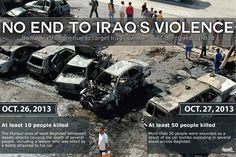 Infographic: No end to Iraq's violence (Design by Farwa Rizwan/ Al Arabiya English)