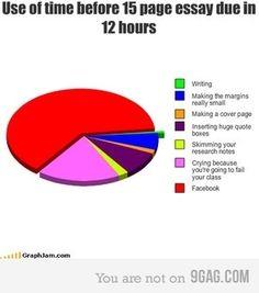 Procrastination Essay Pinterest