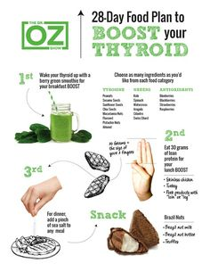 How to Get Started on the 28-Day Food Plan to Boost Your Thyroid | The Dr. Oz Show
