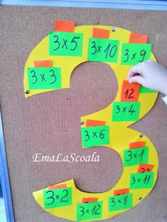 Multiplication facts - great visual for practicing multiplication facts. 2nd Grade Activities, Kindergarten Math Worksheets, Preschool Learning Activities, Math Resources, Teaching Math, Math Genius, Math Talk, School Painting, Math Multiplication