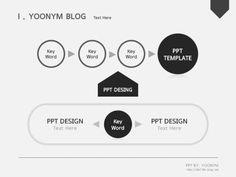 급하게 하루 만에 파워포인트를 만들어야 되는데 무료 배포 중인 것은 죄다 만들다만 것 같고 돈 내고 사야... Ppt Design, Brochure Design, Book Design, Layout Design, Marketing Presentation, Presentation Layout, Portfolio Layout, Portfolio Design, Word Text