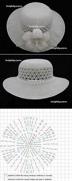 Шляпка для лета с плотными полями