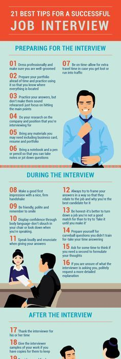 21 Successful Job Interview Tips Infographic E Learning Infographics Job Interview Advice Job Interview Tips Interview Tips