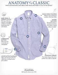 Anatomy of a Classic: Brooks Brothers Dress Shirt