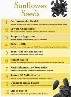 Health benefits of sunflower seeds sunflower seeds benefits, good health tips, nutrition tips, Health Eating, Health Diet, Health And Nutrition, Health And Wellness, Health And Beauty, Nutrition Tracker, Nutrition Education, Nutrition Tips, Physical Education