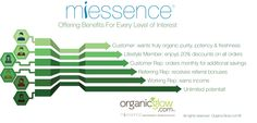 Whether you are an organic purist looking for the best products direct at a discount, a casual referring rep sending new leads in for credit or a working rep dedicated to the time and effort of building a Miessence business. Sustainable network marketing with Miessence is the answer!