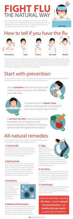 Infographic: Follow these natural flu-treatment remedies if you happen to come down with chills, fever, body aches, sore throat and digestive troubles. You're more than likely battling this year's flu as the season peaks.