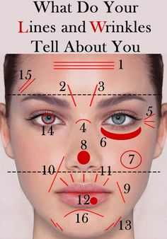 What Do Your Lines and Wrinkles Tell About You Have you known that you can tell a lot about a person by looking at its facial traits? Here is is presented how to read the lines and wrinkles according to Ayurveda, an ancient Indian tradition of healing. Beauty Care, Diy Beauty, Beauty Hacks, Health Tips, Health And Wellness, Health And Beauty, Health Fitness, The Face, Face And Body