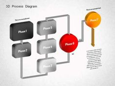 flow process chart the wiring diagram swot analysis diagram powerpoint diagrams videos wiring diagram