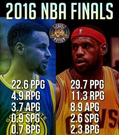 Step VS Lebron