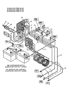 wiring diagram for 2003 ezgo golf cart harley-davidson golf cart wiring diagram i love this ... #6