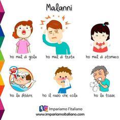 ⭐ Malanni 1/3 ⭐ . . . @welearnitalian . . . 📌 #impariamoitaliano #learnitalian #learningitalian #linguaitaliana #speakitalian… Italian Words, Italian Language, Learning Italian, Languages, Grammar, Autism, Italian Vocabulary, Language, Words In Italian