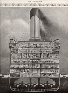"Cross-section of the HMS Olympic from the August 14, 1909 issue of ""The Illustrated London""."