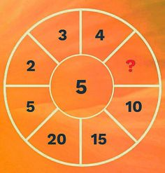 What number should replace the question mark?