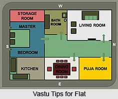 Awesome Vastu Tips For A House