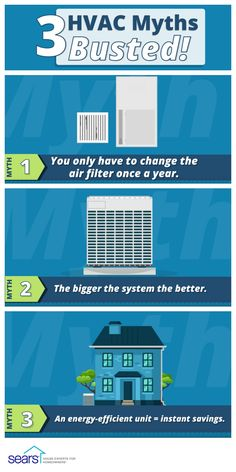 Don't fall victim to these common HVAC myths! With all the information out there on how to best maintain your HVAC system, it can be hard to separate fact from fiction. Extend the life of your heating, ventilation and air conditioning system by learning the truth behind these myths. How often do you have to change the air filter in your HVAC system? Is a bigger HVAC system really better? Watch this video to find out the answers, and learn easy HVAC maintenance tricks.